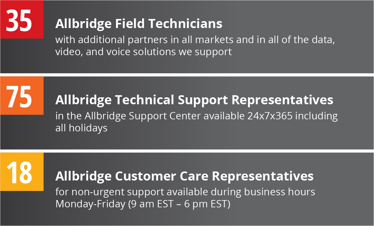 Allbridge Support Network-3