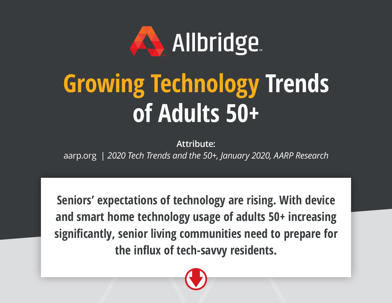 Growing Technology Trends of Adults 50+